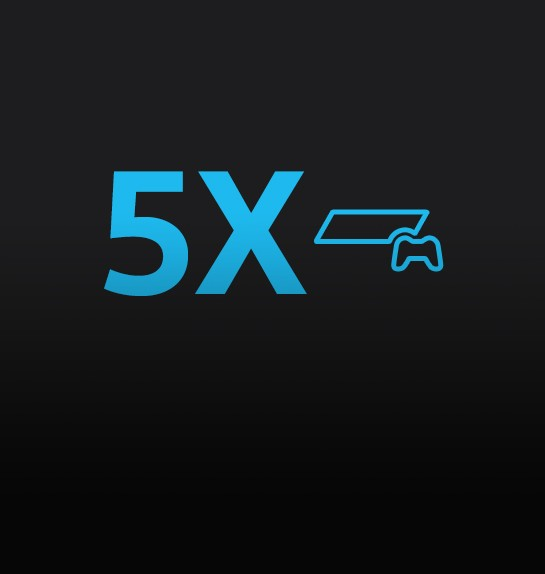 5x PlayStation & Sony products
